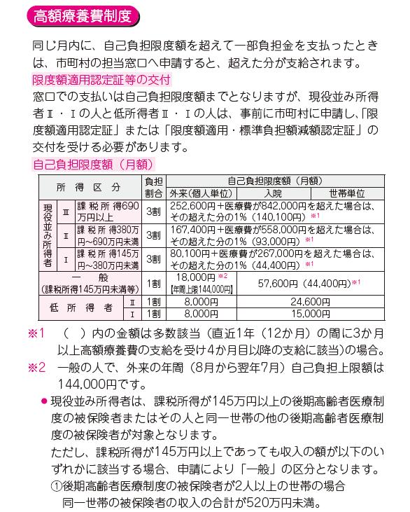 longevity_2.PNG